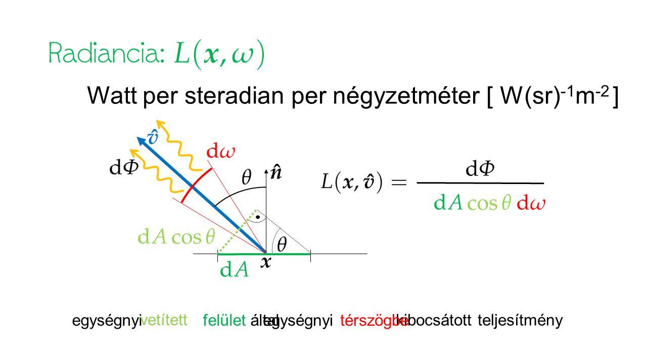 Watt per steradian per négyzetméter [ W(sr)-1m-2 ]